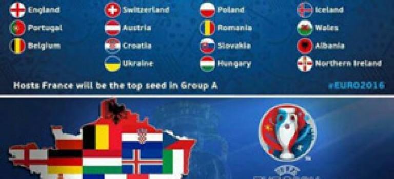 سید بندی مسابقات یورو ۲۰۱۶ مشخص شد