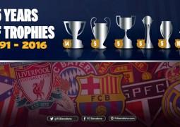 بارسلونا موفق ترین تیم جهان