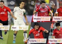 دژاگه درجمع پاسورترین بازیکنان لیگ قطر قرار گرفت