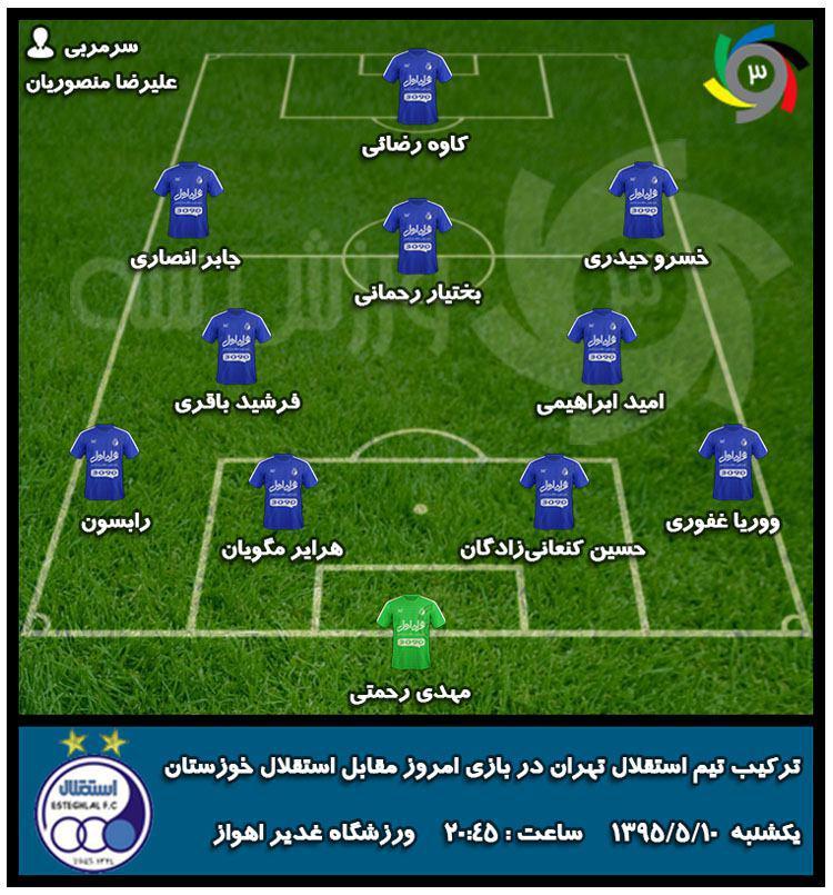 ترکیب استقلال برای بازی مقابل استقلال خوزستان