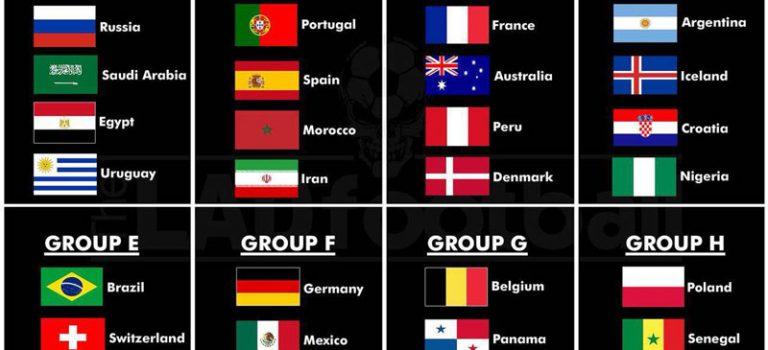 قرعه کشی جام جهانی ۲۰۱۸ انجام شد